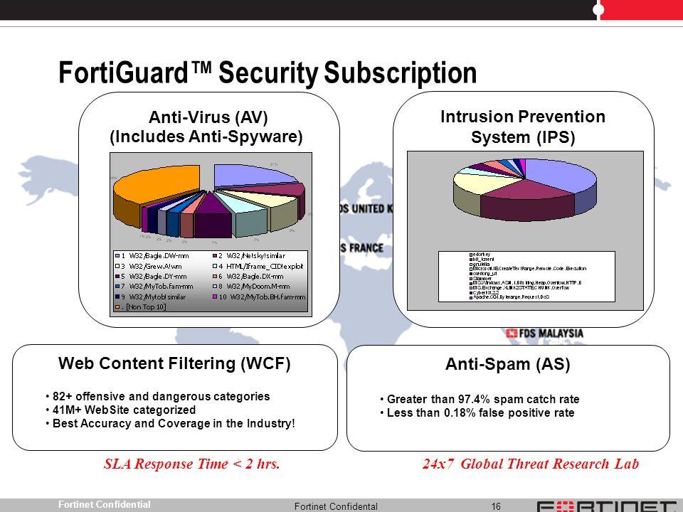 FortiGuard™ Security Subscription