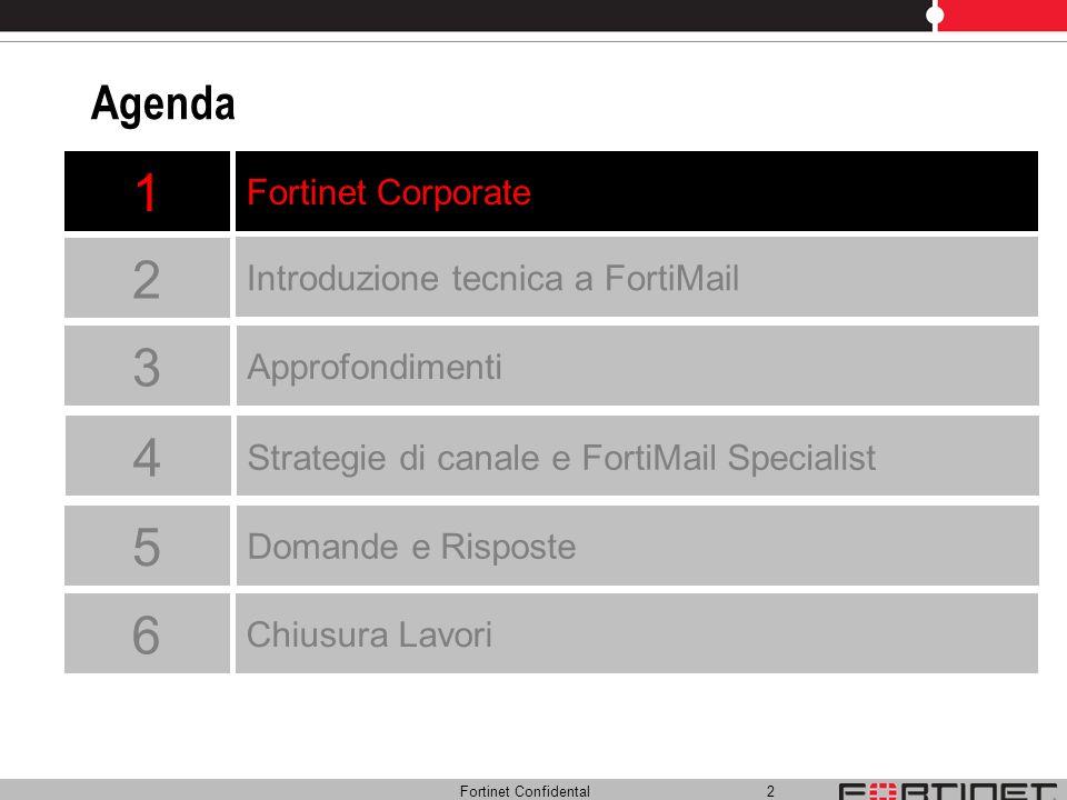 1 2 3 4 5 6 Agenda Fortinet Corporate Introduzione tecnica a FortiMail