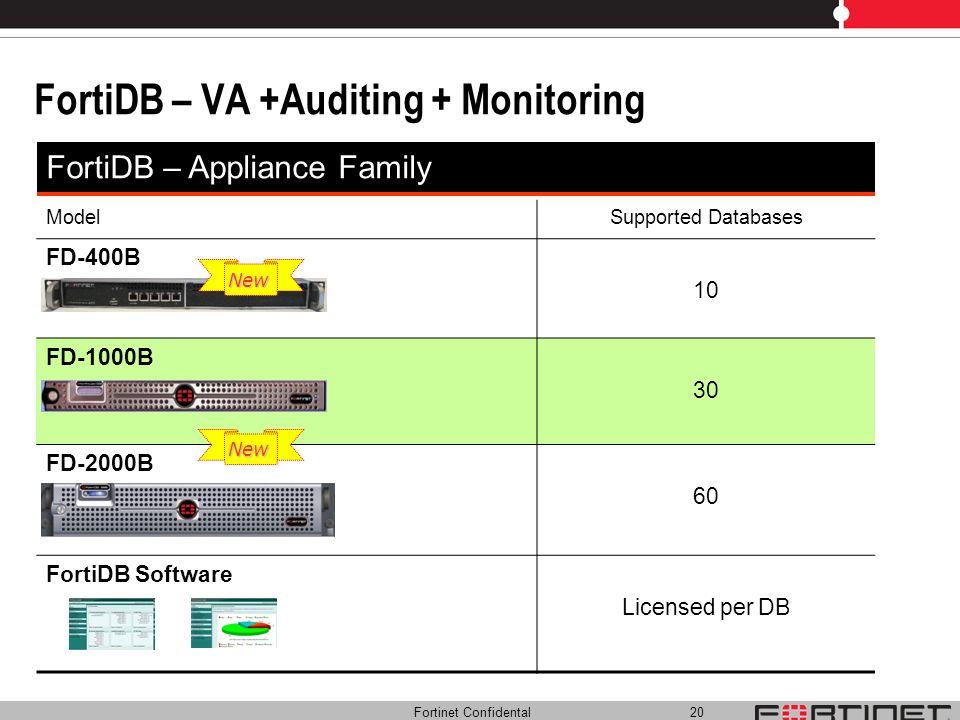 FortiDB – VA +Auditing + Monitoring