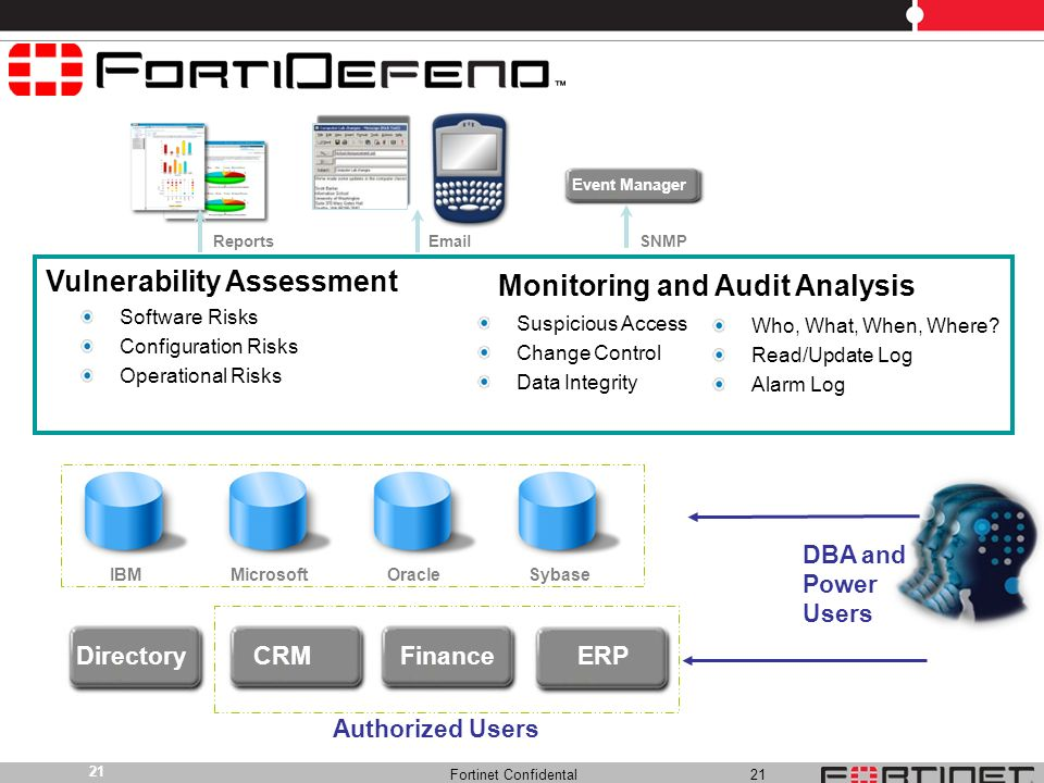 EMS Vulnerability Assessment Monitoring and Audit Analysis
