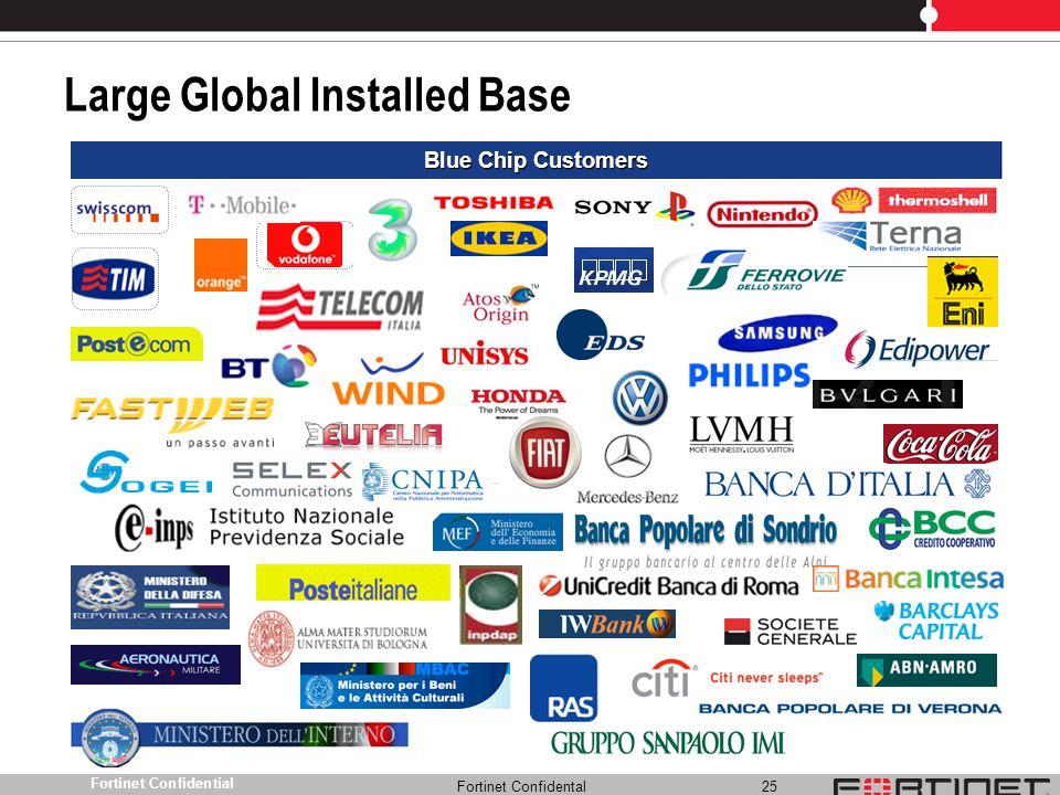 Large Global Installed Base