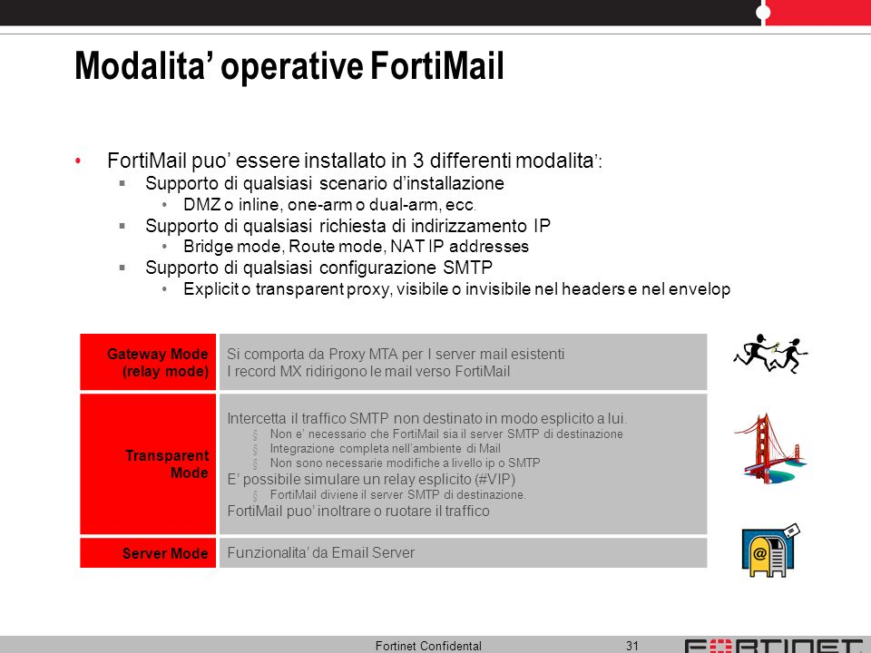 Modalita' operative FortiMail