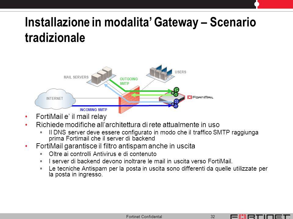 Installazione in modalita' Gateway – Scenario tradizionale