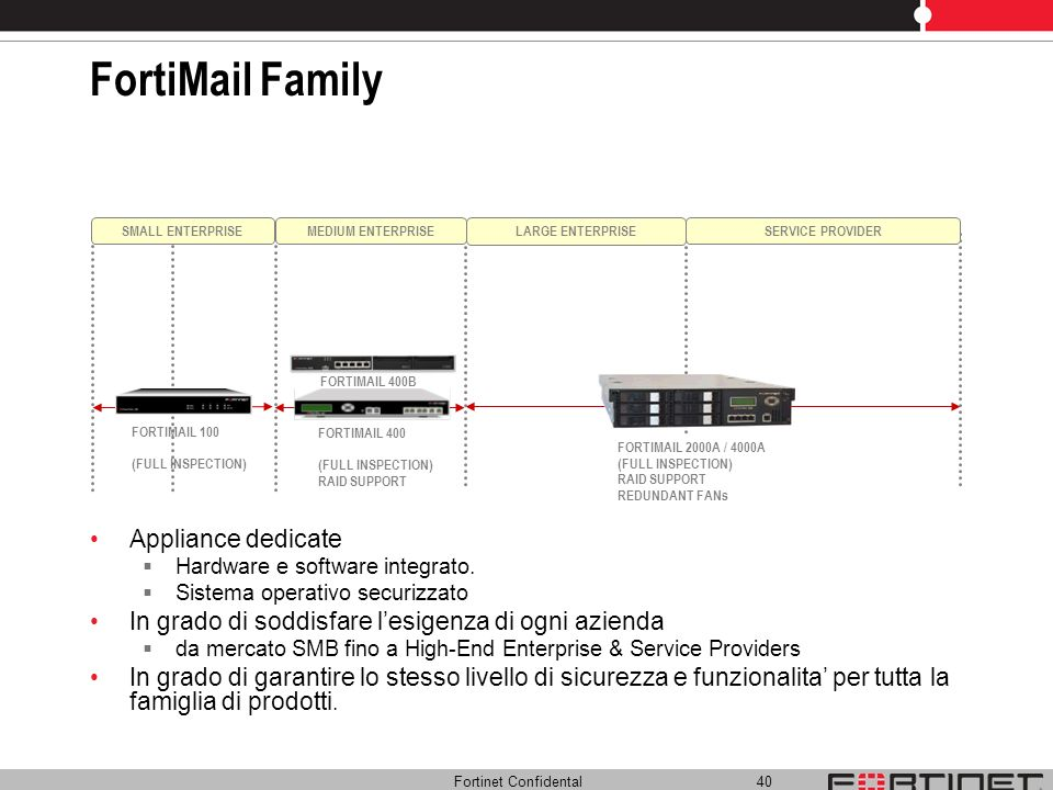 FortiMail Family Appliance dedicate