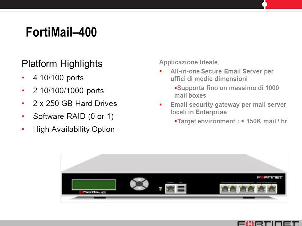 FortiMail–400 Platform Highlights 4 10/100 ports 2 10/100/1000 ports