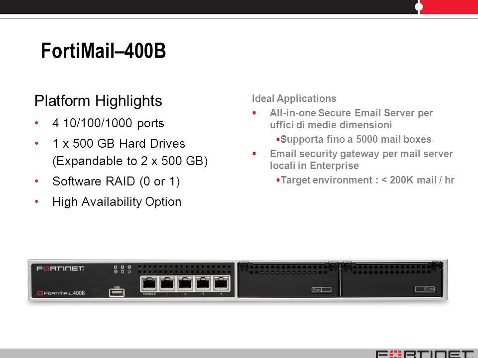 FortiMail–400B Platform Highlights 4 10/100/1000 ports