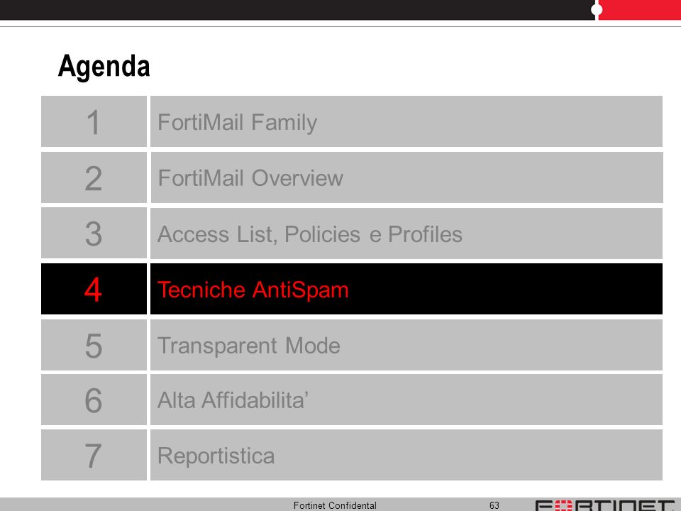 Agenda FortiMail Family FortiMail Overview