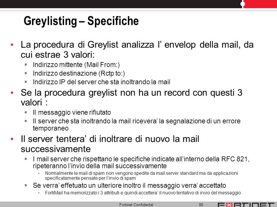 Greylisting – Specifiche