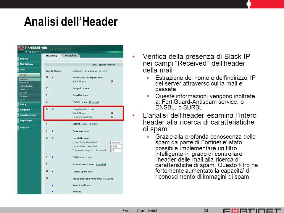 Analisi dell'HeaderVerifica della presenza di Black IP nei campi Received dell'header della mail.