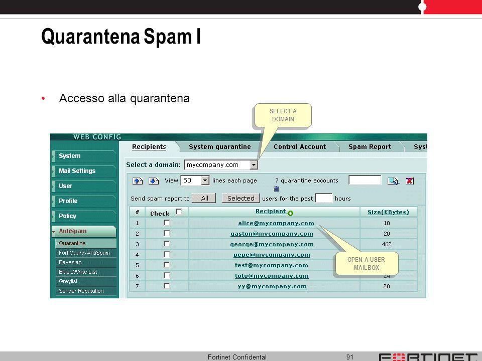 Quarantena Spam I Accesso alla quarantena SELECT A DOMAIN