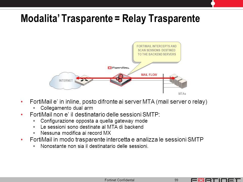 Modalita' Trasparente = Relay Trasparente