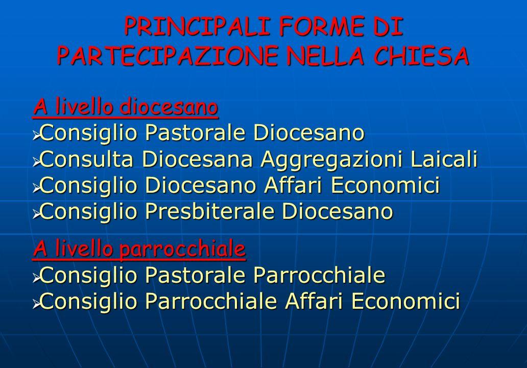 PRINCIPALI FORME DI PARTECIPAZIONE NELLA CHIESA