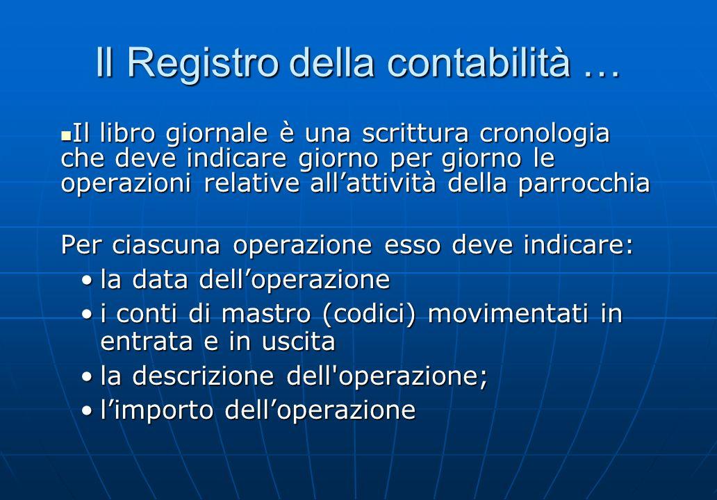 Il Registro della contabilità …