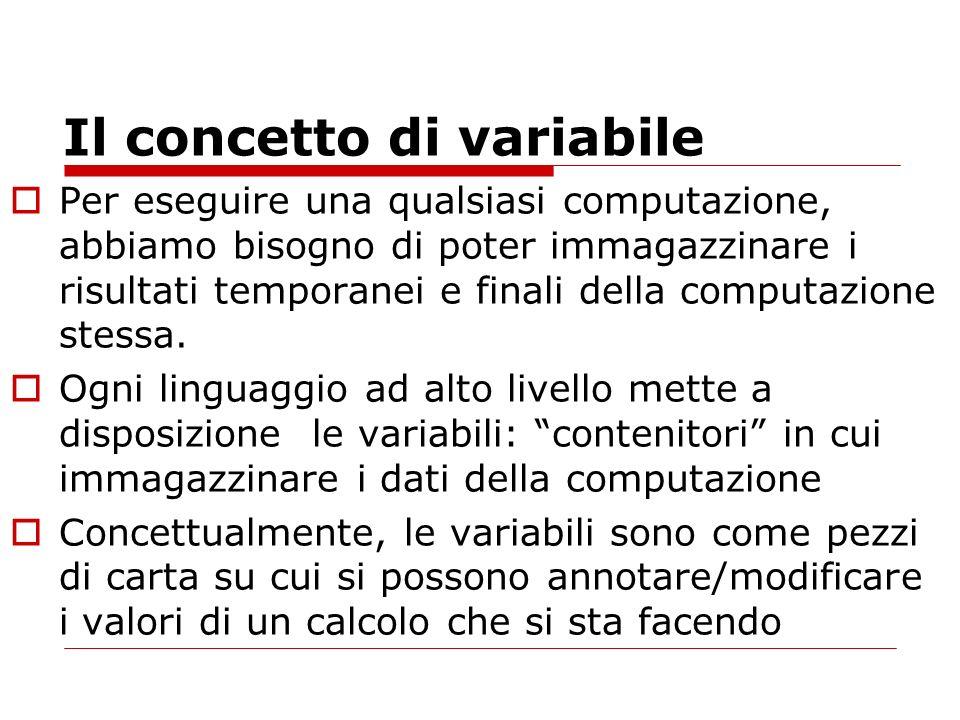 Il concetto di variabile