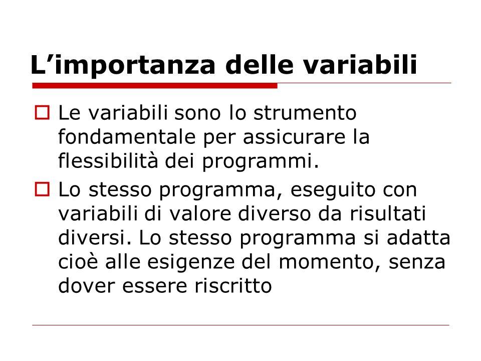 L'importanza delle variabili