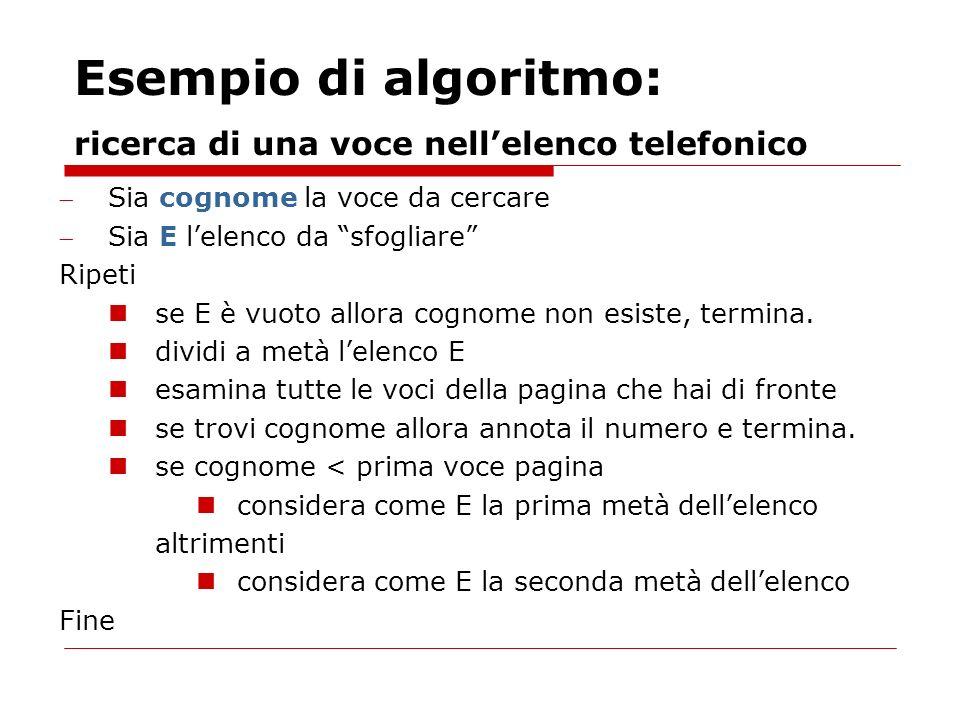 Esempio di algoritmo: ricerca di una voce nell'elenco telefonico
