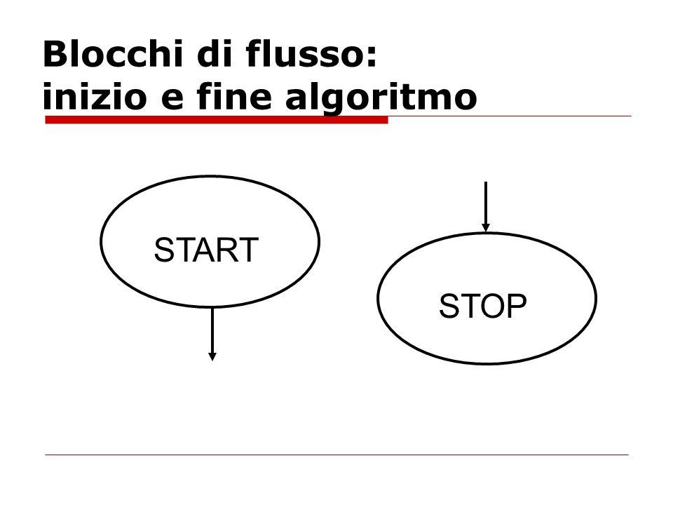 Blocchi di flusso: inizio e fine algoritmo