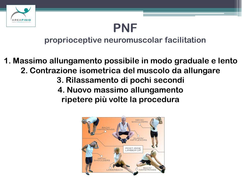 PNF proprioceptive neuromuscolar facilitation