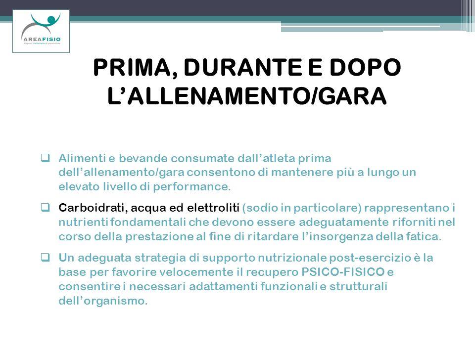PRIMA, DURANTE E DOPO L'ALLENAMENTO/GARA