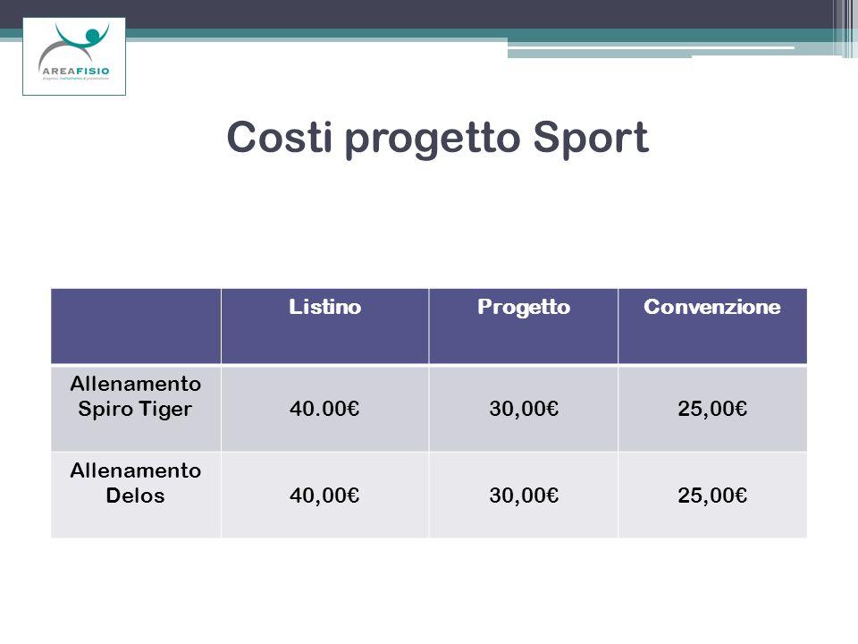 Costi progetto Sport Listino Progetto Convenzione Allenamento