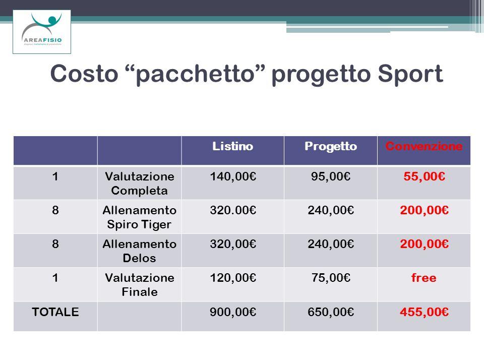 Costo pacchetto progetto Sport