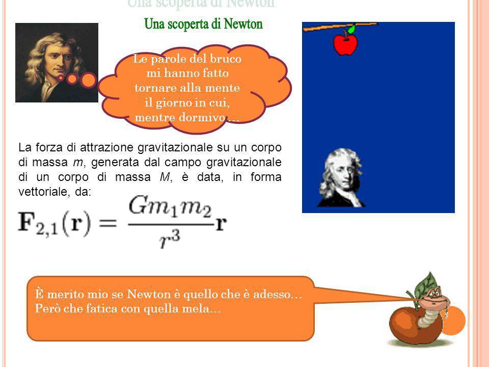 Una scoperta di NewtonLe parole del bruco mi hanno fatto tornare alla mente il giorno in cui, mentre dormivo …