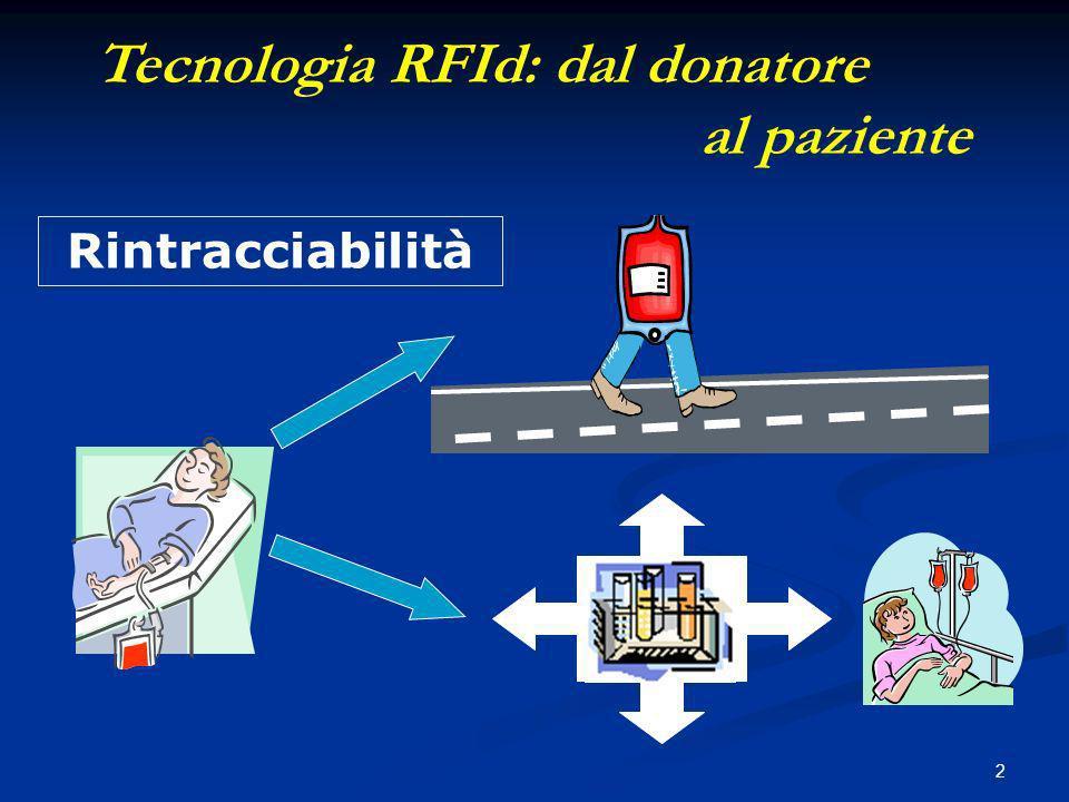 Tecnologia RFId: dal donatore al paziente
