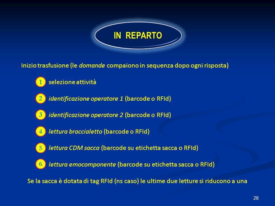 IN REPARTO Inizio trasfusione (le domande compaiono in sequenza dopo ogni risposta) selezione attività.