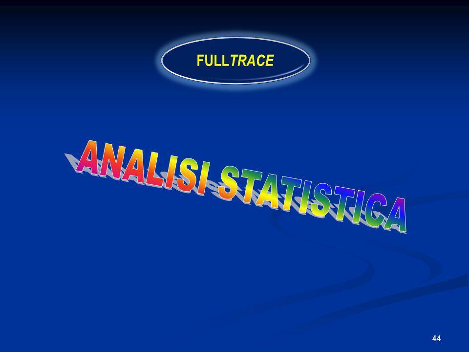 FULLTRACE ANALISI STATISTICA
