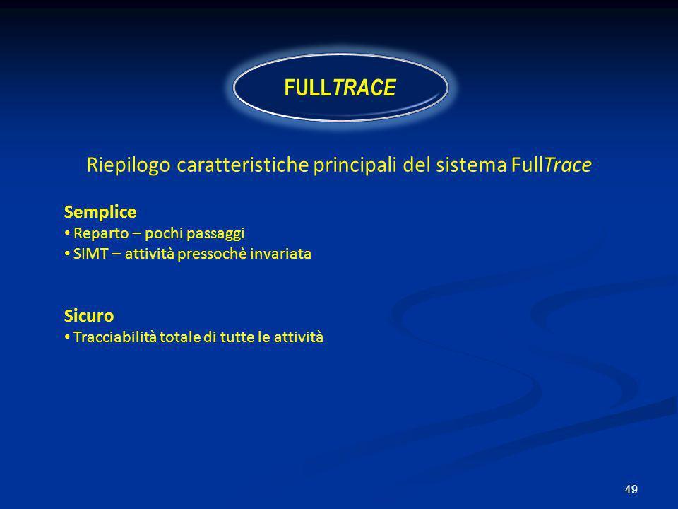 Riepilogo caratteristiche principali del sistema FullTrace