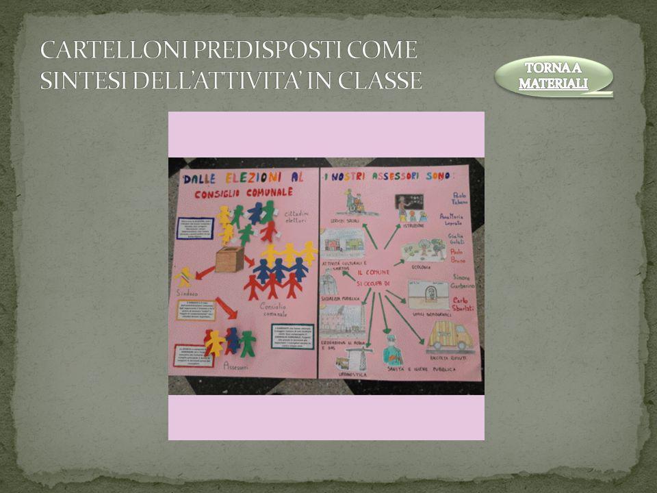 CARTELLONI PREDISPOSTI COME SINTESI DELL'ATTIVITA' IN CLASSE