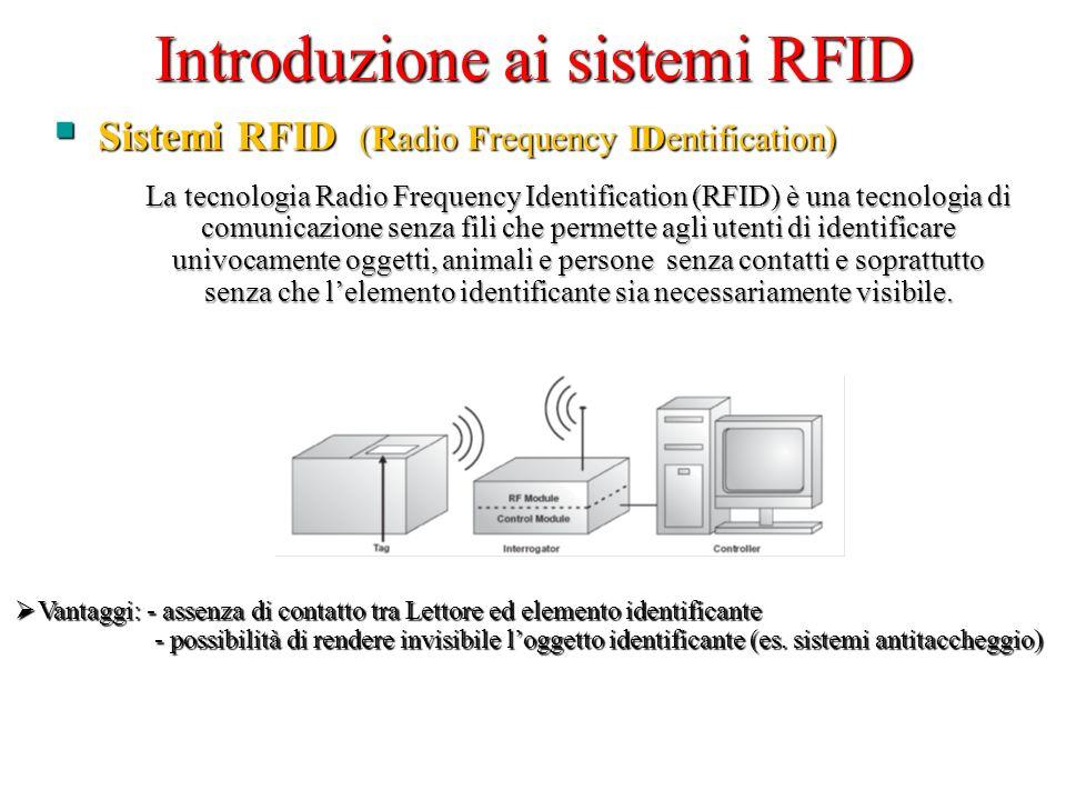 Introduzione ai sistemi RFID