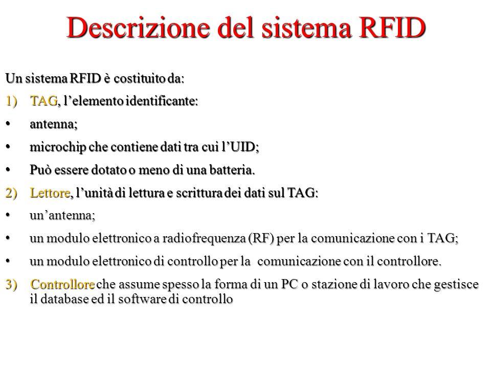 Descrizione del sistema RFID