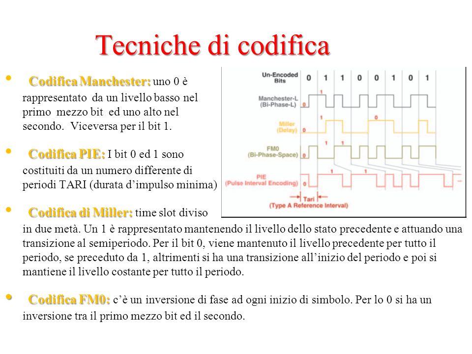 Tecniche di codifica