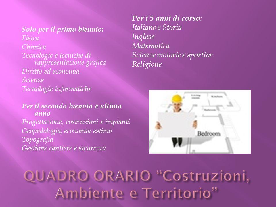 QUADRO ORARIO Costruzioni, Ambiente e Territorio