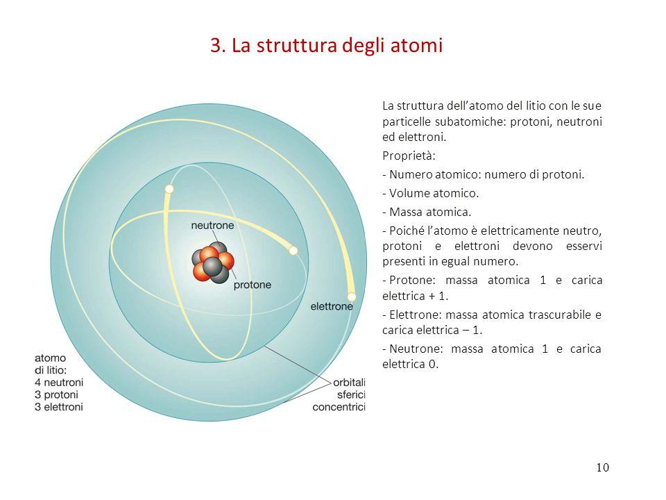 3. La struttura degli atomi
