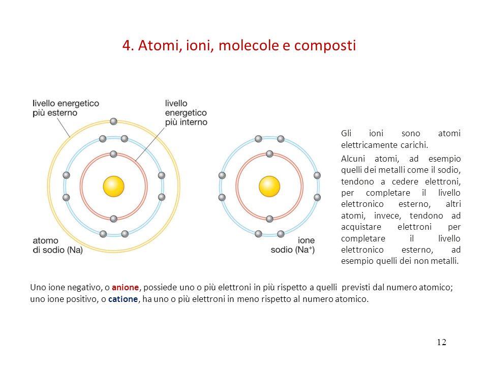4. Atomi, ioni, molecole e composti