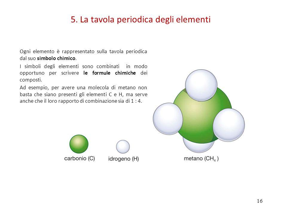5. La tavola periodica degli elementi