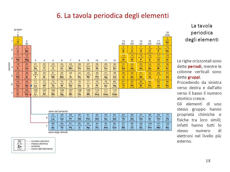 6. La tavola periodica degli elementi