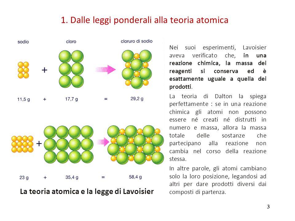 La teoria atomica e la legge di Lavoisier