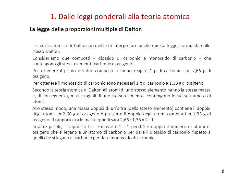 La legge delle proporzioni multiple di Dalton