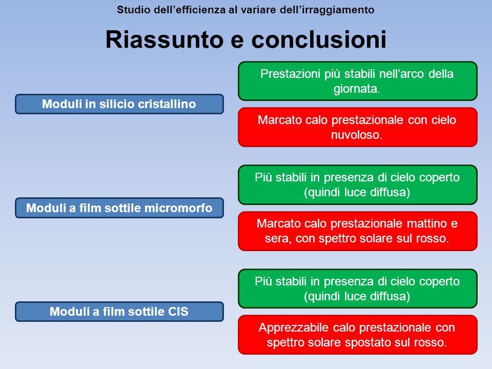 Riassunto e conclusioni