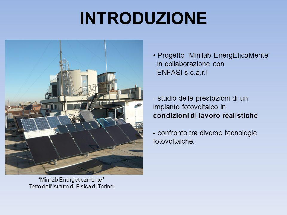 INTRODUZIONE Progetto Minilab EnergEticaMente in collaborazione con