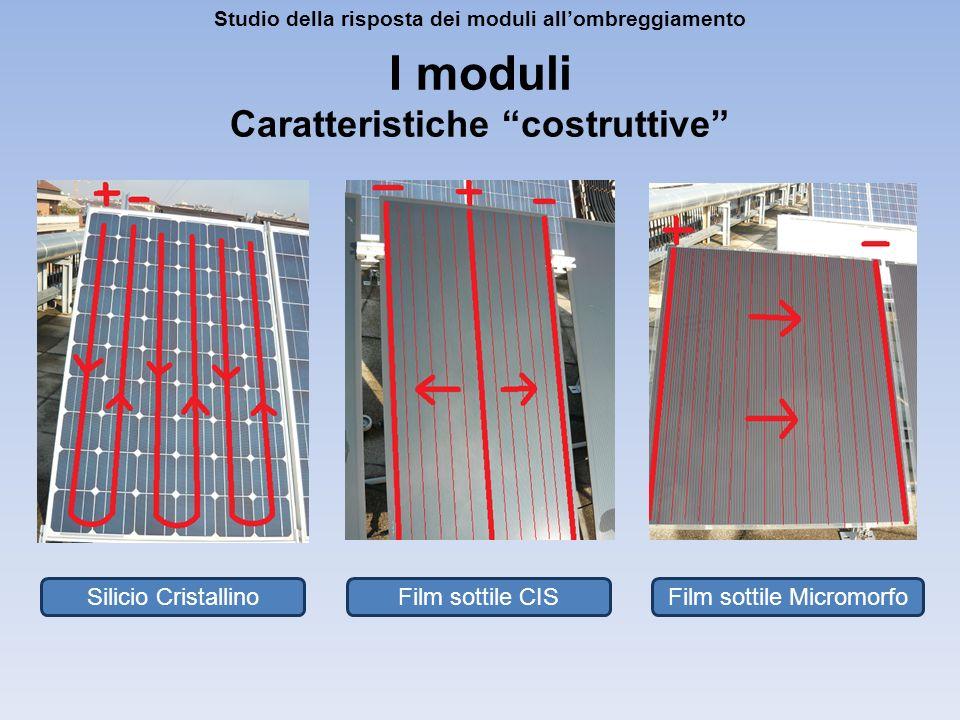 I moduli Caratteristiche costruttive