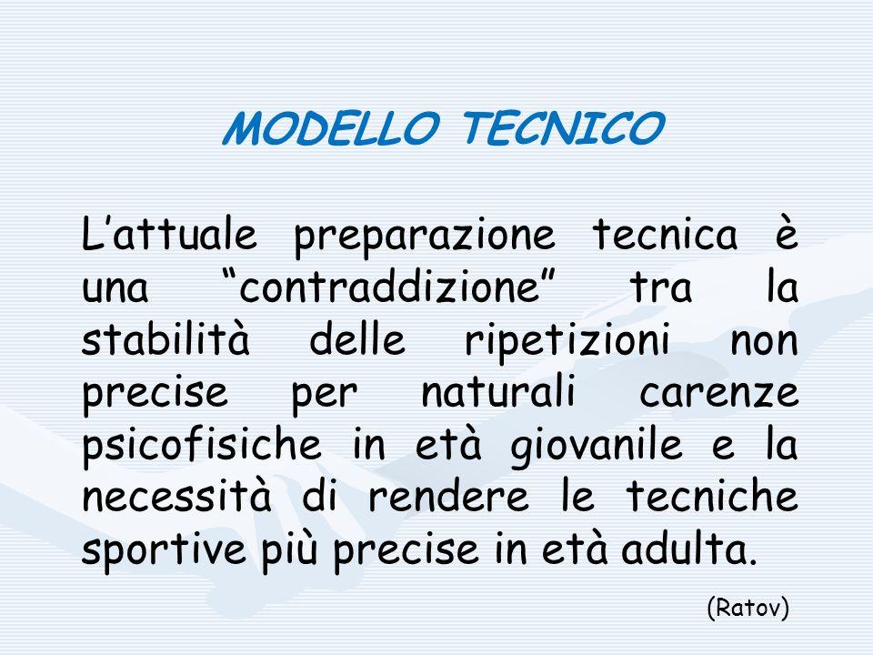 MODELLO TECNICO