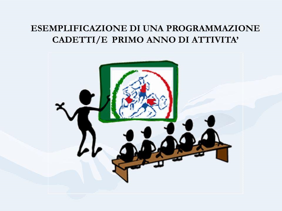 ESEMPLIFICAZIONE DI UNA PROGRAMMAZIONE CADETTI/E PRIMO ANNO DI ATTIVITA'