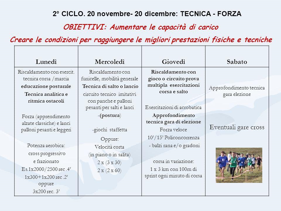 2° CICLO. 20 novembre- 20 dicembre: TECNICA - FORZA