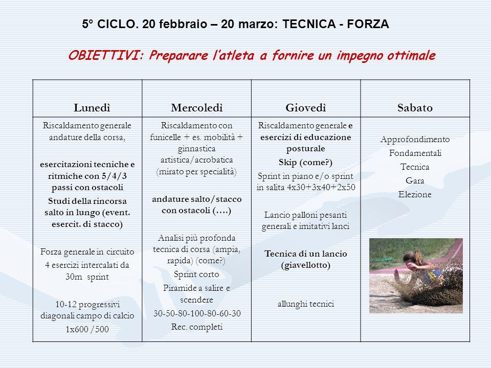 5° CICLO. 20 febbraio – 20 marzo: TECNICA - FORZA