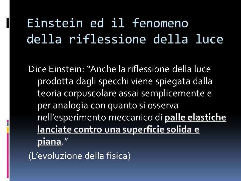 Einstein ed il fenomeno della riflessione della luce