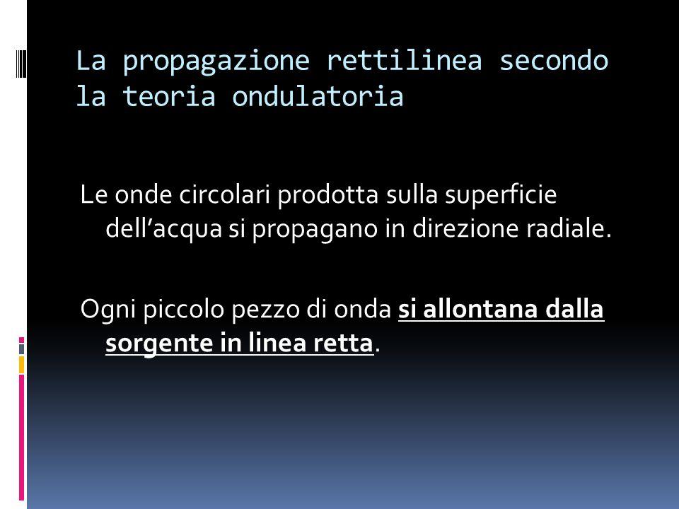 La propagazione rettilinea secondo la teoria ondulatoria